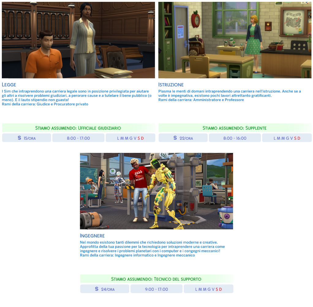 The Sims 4 Vita Universitaria Carriere